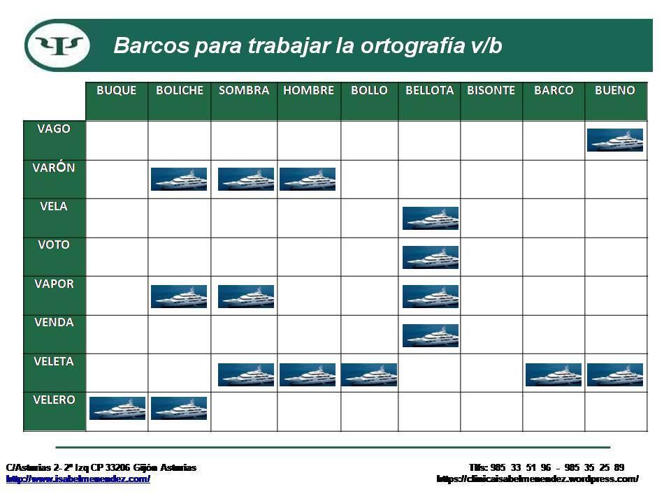 tabla barcos ortografia
