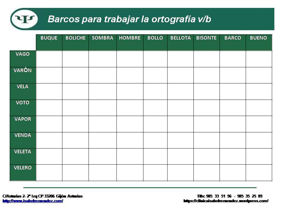 tabla ortografía
